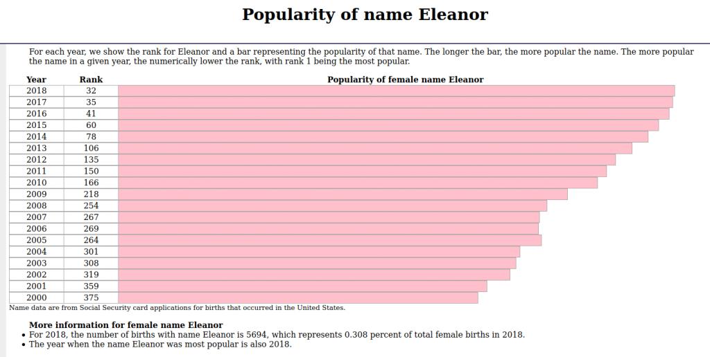 eleanor-ssec-pop-1024x516-2069138-8411207
