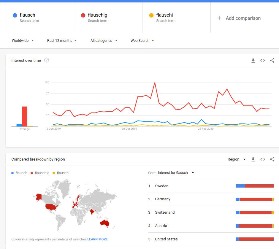 google-trends-5497954-3588624
