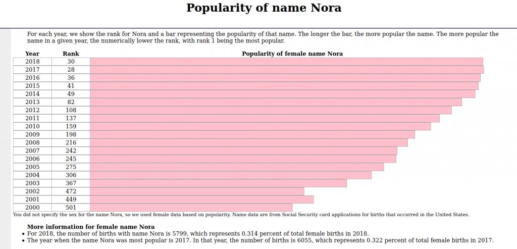nora-ssusa-1024x493-1311229-2951238