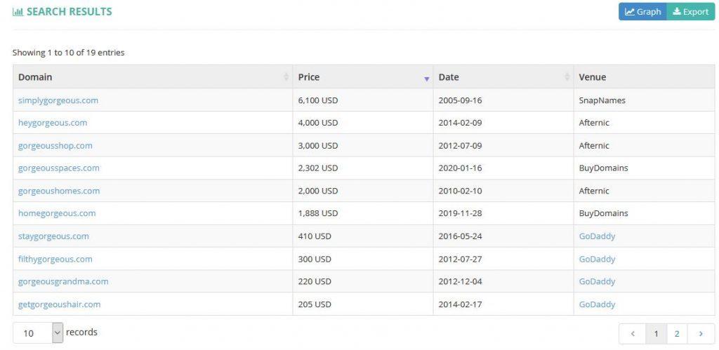 prices-1024x499-3667613